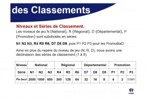 Niveaux_et_series_de_classement